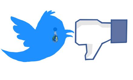 sociale media pesten